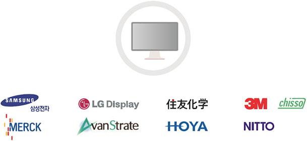 Major display companies in Gyeonggi-do